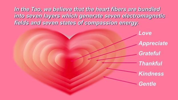 Mantak Heart Energy